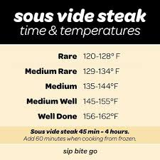 Sous Vide Steak Time Temp Chart Sous Vide T Bone Steak Finished In A Cast Iron Pan Recipe Sip Bite Go