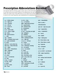 Common Medication Abbreviations Chart Prescription Abbreviations Decoded Common Sig Codes Used