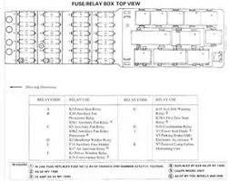 similiar 2003 mercedes e320 fuse chart keywords mercedes ml350 fuse box diagram on mercedes benz 2001 e320 fuse box
