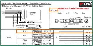 diagram meter myvi diagram image wiring diagram