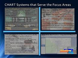 Maryland Dgs 16 The Internet Of Things And Its Impact On