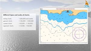 10 Reading The Nautical Charts Types And Scales
