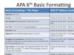 Apa 6th Edition Dissertation Margins Coursework Sample