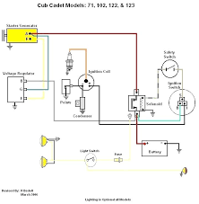 old wires diagram on cub cadet tractor wiring diagram basic wiring diagram for cub cadet 1320 wiring diagram basic100 cub wiring diagram wiring diagram