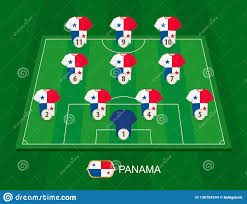 Soccer Lineups Soccer Field With The Panama National Team Players Stock
