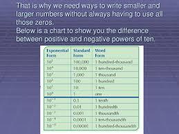 Powers Of Ten Vs Scientific Notation Ppt Download