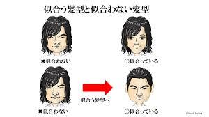 似合う髪型とは似合わない髪型を考える事絶対に考えるべき 3つの重要