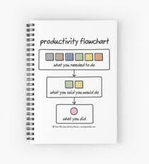 Flowchart Spiral Notebooks Redbubble