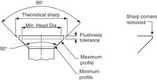 Countersunk Hole Dimensions Chart Rivet Dimensions Chart