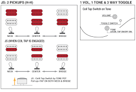 wiring diagram for ibanez gio wiring image wiring wiring diagram ibanez bl wiring auto wiring diagram schematic on wiring diagram for ibanez gio