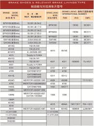 Brake Pad Cross Reference Chart 61 Detailed Truck Brake Shoe Chart