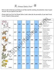 Zodiac Age Chart Chinese Zodiac Chart Esl Worksheet By Brainteaser