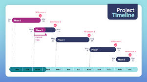 Project Timeline Gantt Chart Excel Template 20 Free Gantt Chart Templates That Are Ready For Your Use
