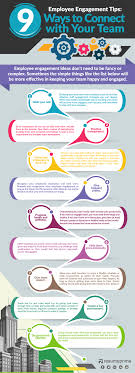 Employee Engagement Ideas The Employers One Stop Guide