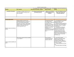 Literature Review Chart Template Www Bedowntowndaytona Com