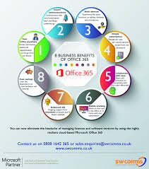 microsoft office company. Click Here To Download The Infographic. Microsoft Office Company