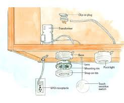 under cabinet lighting wiring. Under Counter Lighting Casual Cottage Cabinet Wiring