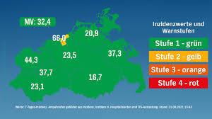 Corona in MV: 118 Neuinfektionen - Rostock weiter