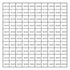 Place Value Numbers Big And Small Siyavula