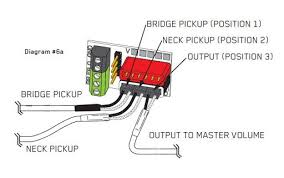 emg pickup wiring diagram emg image wiring diagram emg 81 pickup wiring diagram wiring diagram on emg pickup wiring diagram