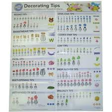 Icing Nozzle Chart Wilton 909 192 Decorating Tip Poster Complete Tip Chart