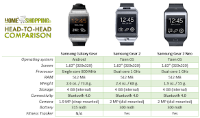 Samsung Watch Comparison Chart Samsung Buzz N Blare