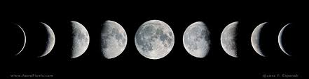 Moon In 2015 Portal To The Universe