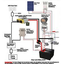 lowrance elite chirp wiring diagram lowrance xantrex tbs elite battery monitor 12 24vdc 50mm display incl on lowrance elite 5 chirp wiring