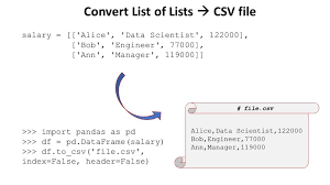 list of lists to a csv file in python