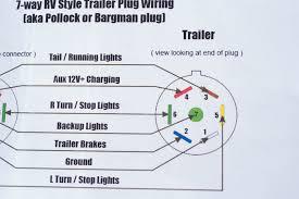 semi truck trailer plug wiring diagram diagrams for 7 pole 7 pin round trailer wiring diagram at Semi Trailer Wiring Diagram 7 Way