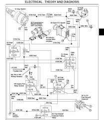 4410 john deere wire diagram 4410 automotive wiring diagrams fuse panel wiring diagram for 4410 john deere fuse discover your