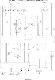volvo 940 relay diagram volvo image wiring diagram repair guides wiring diagrams wiring diagrams autozone com on volvo 940 relay diagram
