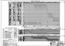 Дипломная работа ПГС Общественного здания Россия Беларусь в г  13 Календарный план