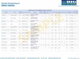Daily Sales Report Archives Big Network
