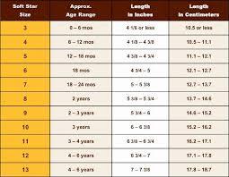 Chinese Toddler Shoe Size Chart Fresh 25 Elegant Us Kids