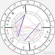 Lindsay Lohan Astrotheme Lindsay Lohan Natal Chart
