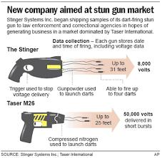 Taser Voltage Chart Y2k Whiz Zeros In On Stun Gun Market Business Us