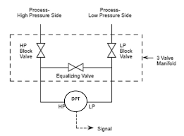 pressure transducer wiring diagram wirdig pressure switch schematic symbol get image about wiring diagram