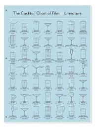 Pop Chart Lab Coupon The Cocktail Chart Of Film Literature Art Print By Pop Chart Lab Art Com