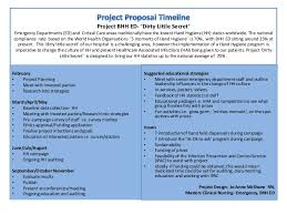 Project Proposal Timeline Bhh Ed