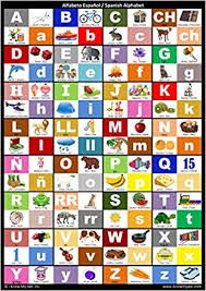 Spanish Alphabet Pronunciation Chart Spanish Alphabet Chart Harshish Patel Mann Patel