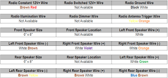 ford radio wiring diagram color codes electrical work wiring diagram \u2022 02 ford focus stereo wiring diagram 2014 ford focus car stereo wiring diagram radiobuzz48 com rh radiobuzz48 com 2002 ford radio wiring