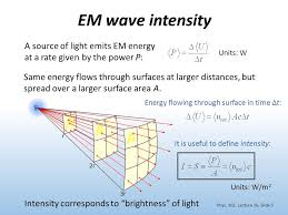 em wave intensity a source of light emits em energy at a rate given by the