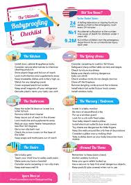 baby room checklist. Are You Worried About If Your New Baby Will Be Safe In Home? Click Room Checklist E