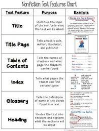 Free Text Features Chart Nonfiction Text Features Text