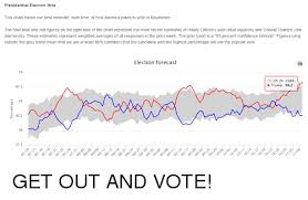 Presidential Election Vote This Chart Tracks Our Best