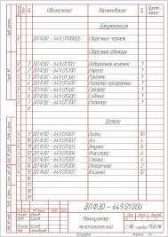 Календарный план выполнения проекта Рисунок В 5 Пример оформления календарного плана выполнения дипломного проекта
