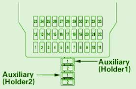 2013 acura mdx in the dash fuse box diagram circuit wiring diagrams 2006 Mdx Fuse Box 2013 acura mdx in the dash fuse box diagram 2006 mdx fuse box