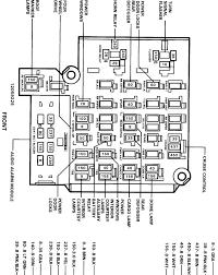 1988 chevrolet 25 amp fuse motors relays control unit graphic
