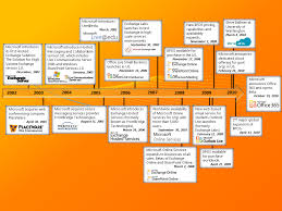 Office 365 Live The Road To Microsoft Office 365 The Past Zdnet